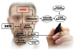 local_digital_marketing